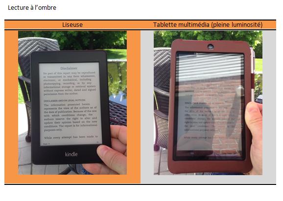 comparatif liseuse & tablette - ombre