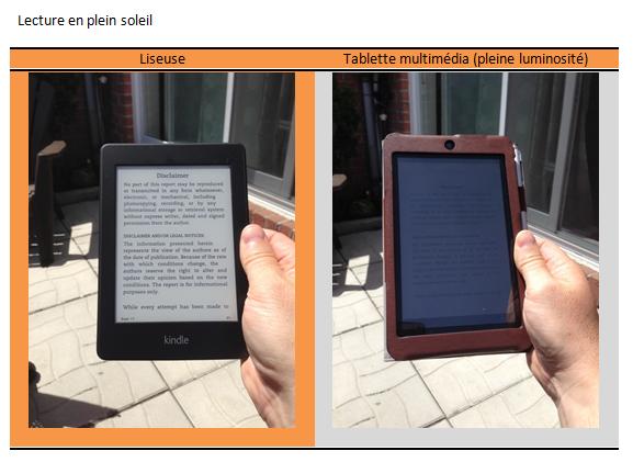 comparatif liseuse & tablette - plein soleil